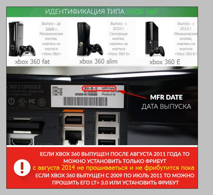 Xbox как узнать прошивку привода