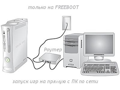 Магазины Магазин мобильной электроники НОУ-ХАУ